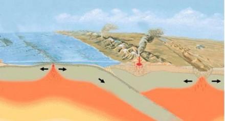 submerging-tectonic-plates